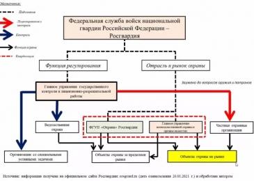ТПП РФ: Вопросы ценообразования в охранной отрасли 2021, 25.01.2021_7
